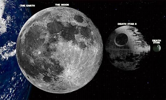 Star-Wars_Estrella-de-la-Muerte_Starkiller